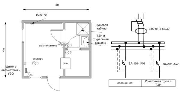 2. Система заземления TN-C-S, что отвечает всем требованиям (ПУЭ) .